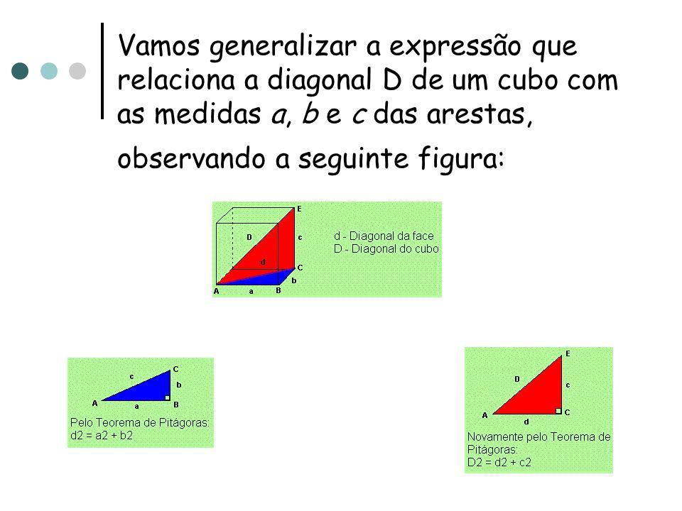 Vamos generalizar a expressão que relaciona a diagonal D de um cubo com as medidas a, b e c das arestas, observando a seguinte figura: