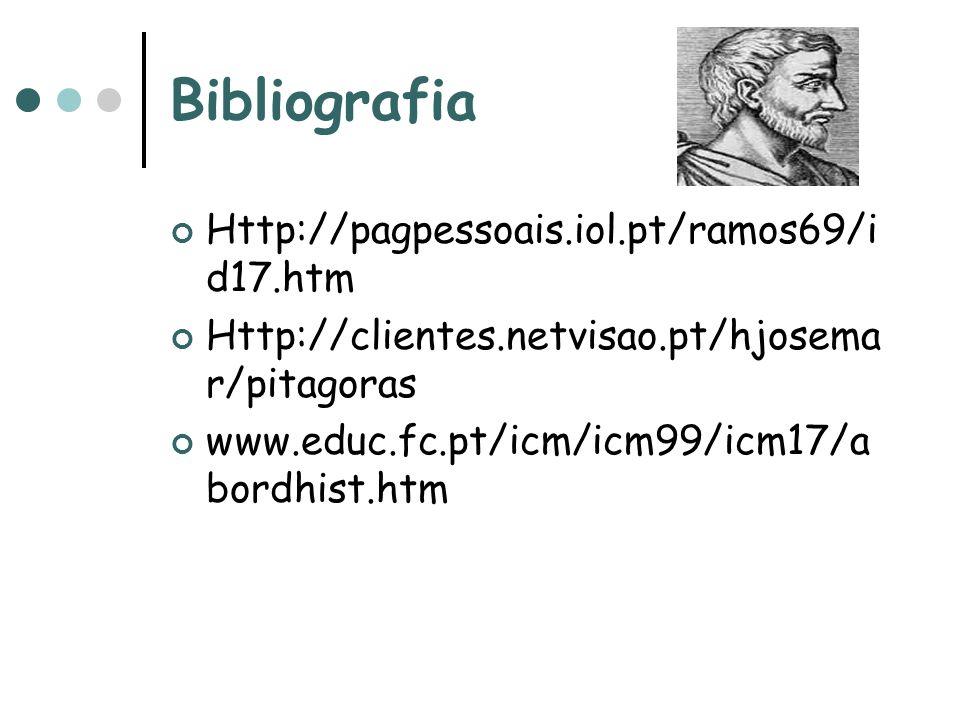 Bibliografia Http://pagpessoais.iol.pt/ramos69/id17.htm