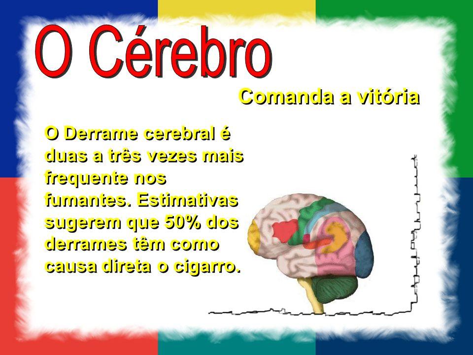 O Cérebro Comanda a vitória