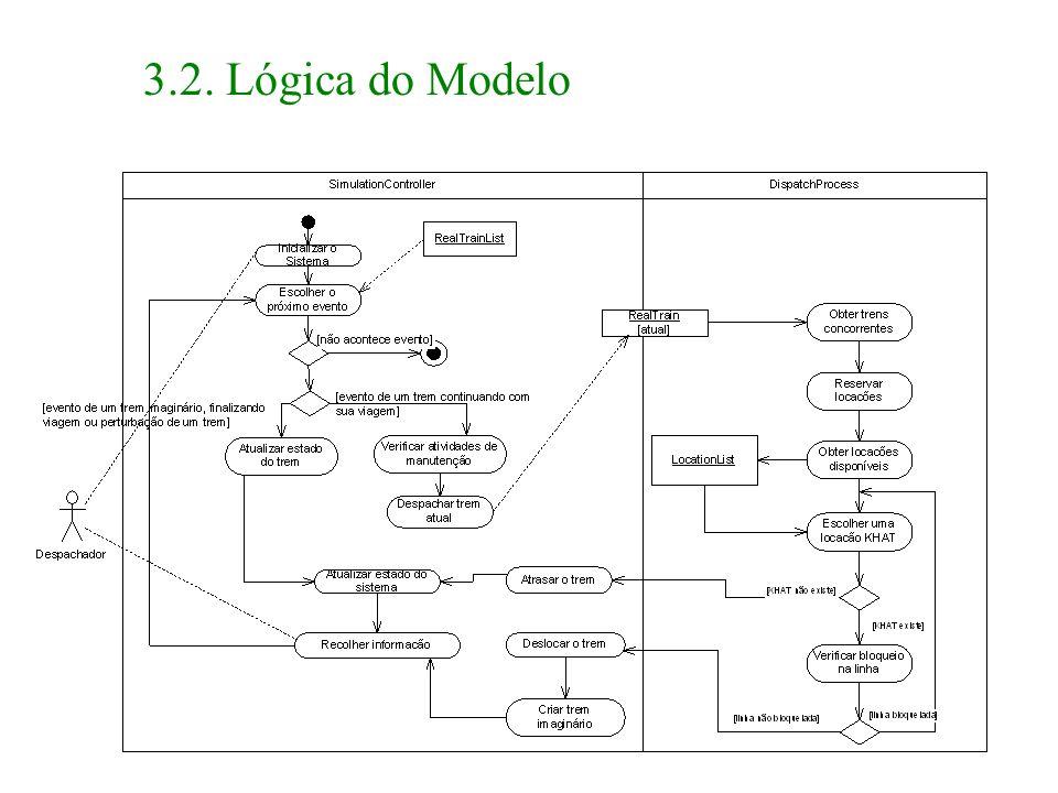 3.2. Lógica do Modelo