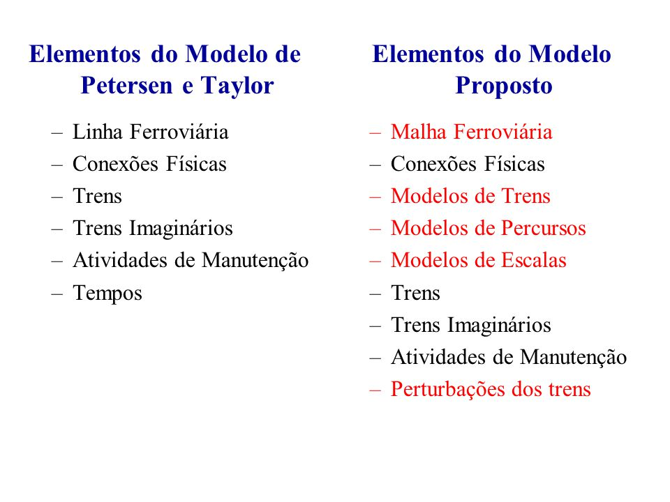 Elementos do Modelo de Petersen e Taylor Elementos do Modelo Proposto