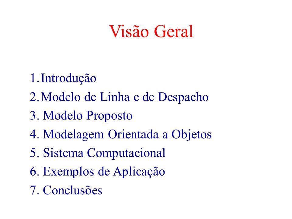Visão Geral 1. Introdução 2. Modelo de Linha e de Despacho