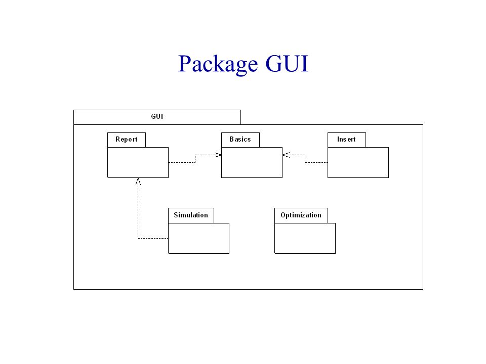 Package GUI