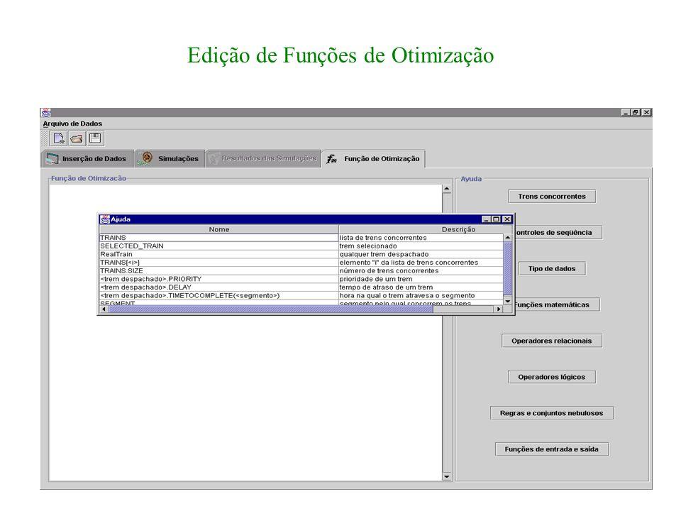Edição de Funções de Otimização