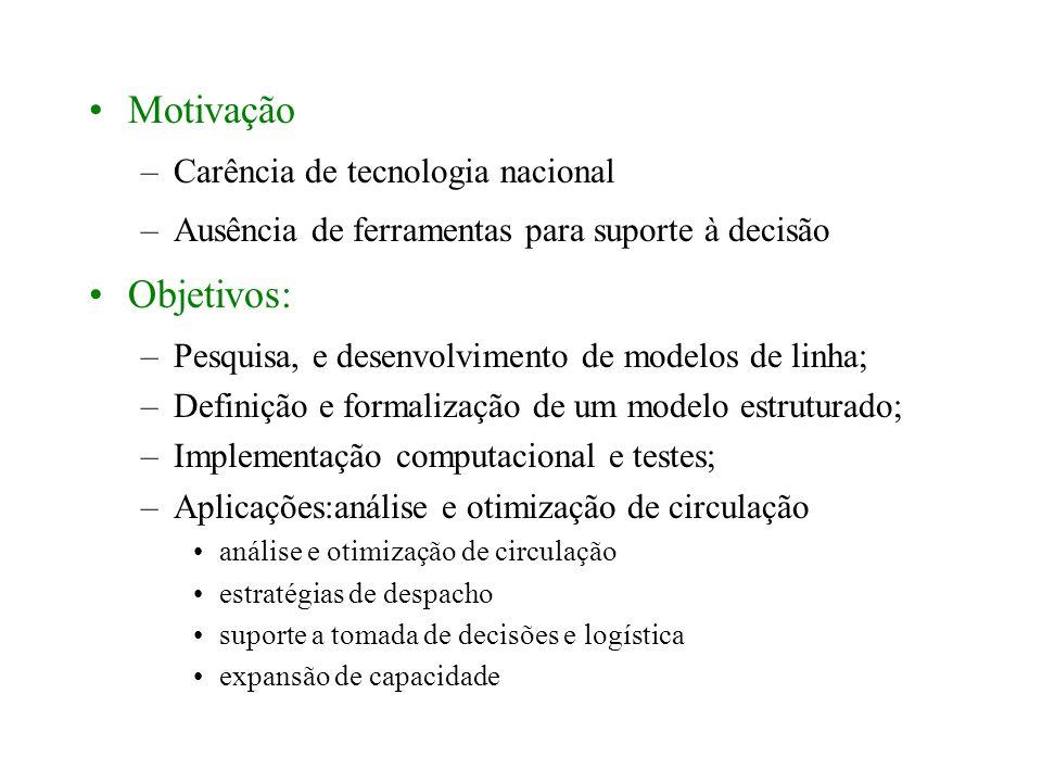 Motivação Objetivos: Carência de tecnologia nacional