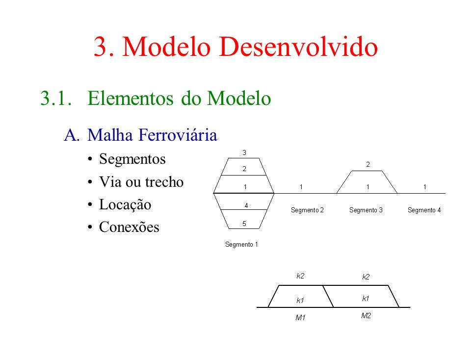 3. Modelo Desenvolvido 3.1. Elementos do Modelo A. Malha Ferroviária