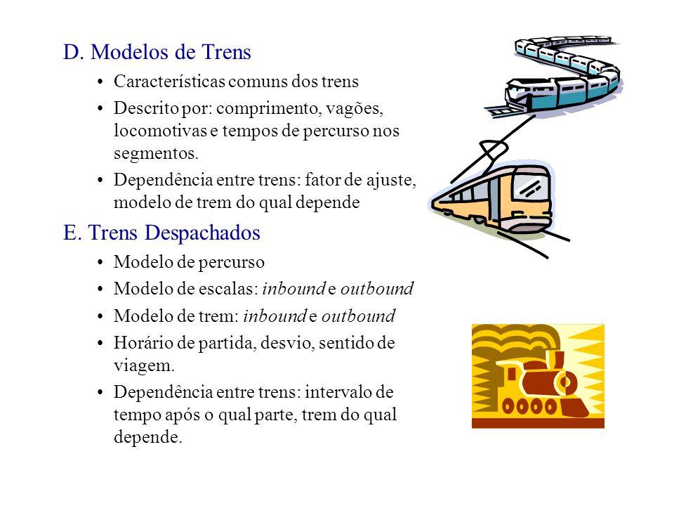 D. Modelos de Trens E. Trens Despachados