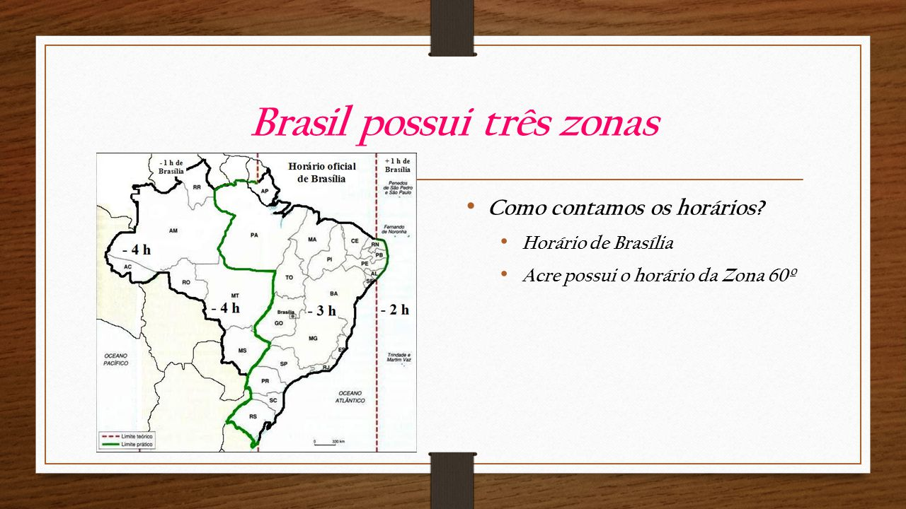 Brasil possui três zonas