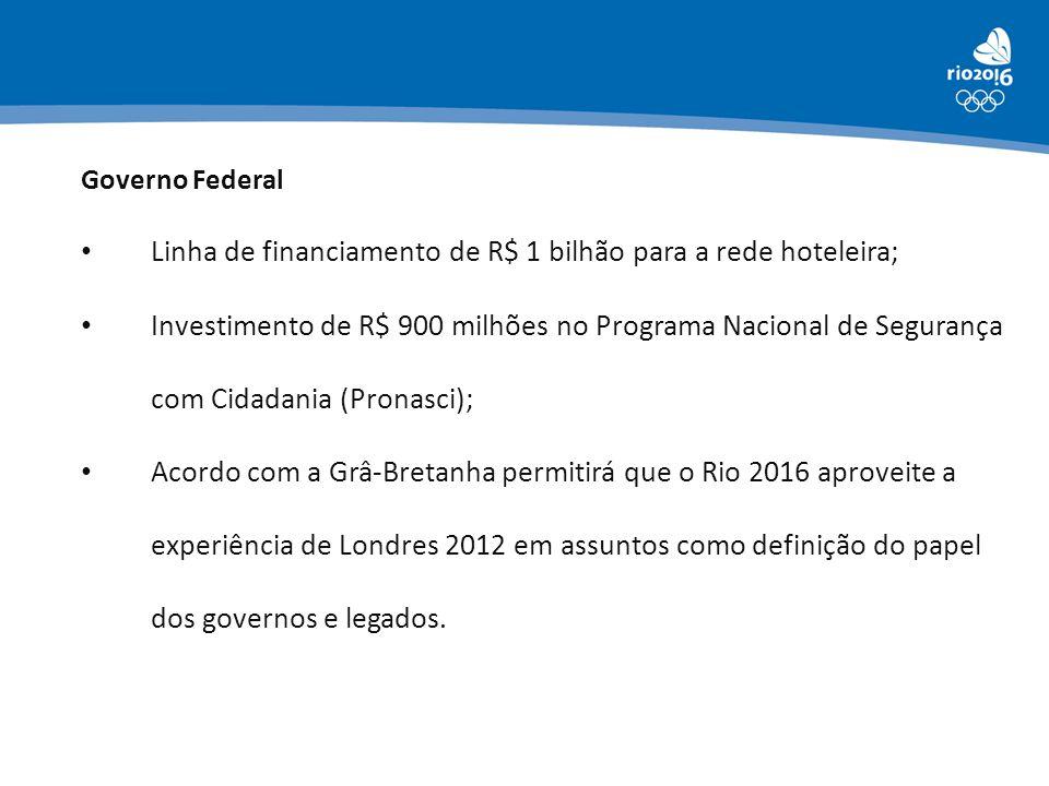 Linha de financiamento de R$ 1 bilhão para a rede hoteleira;