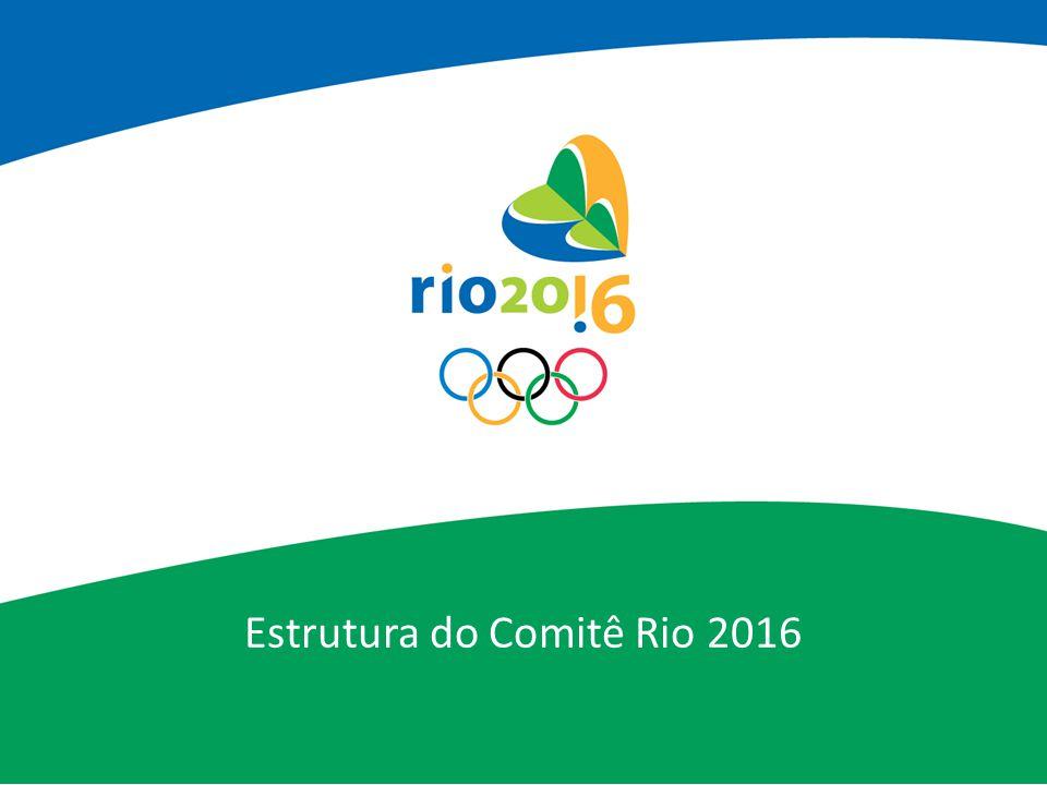 Estrutura do Comitê Rio 2016