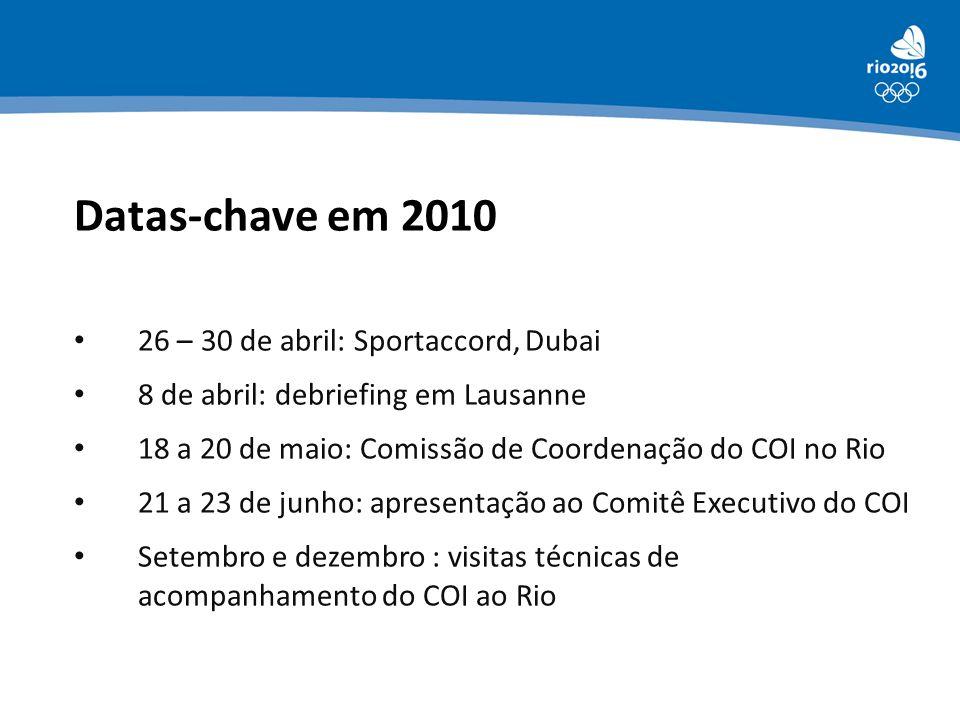 Datas-chave em 2010 26 – 30 de abril: Sportaccord, Dubai