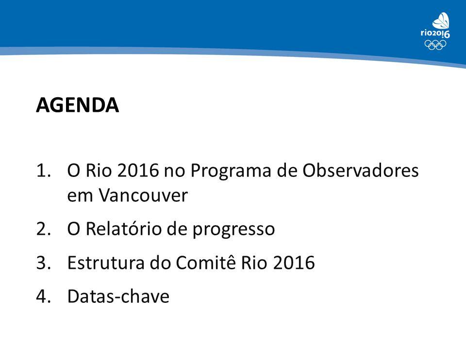 AGENDA O Rio 2016 no Programa de Observadores em Vancouver