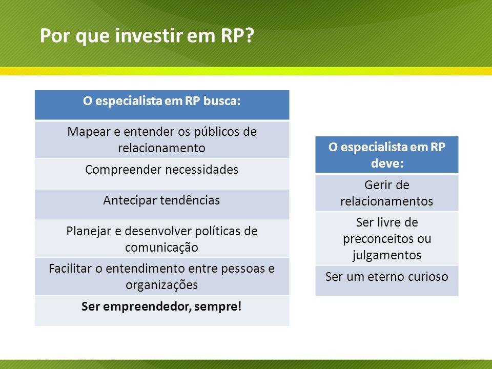 Por que investir em RP O especialista em RP busca: