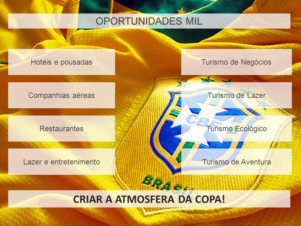 CRIAR A ATMOSFERA DA COPA!