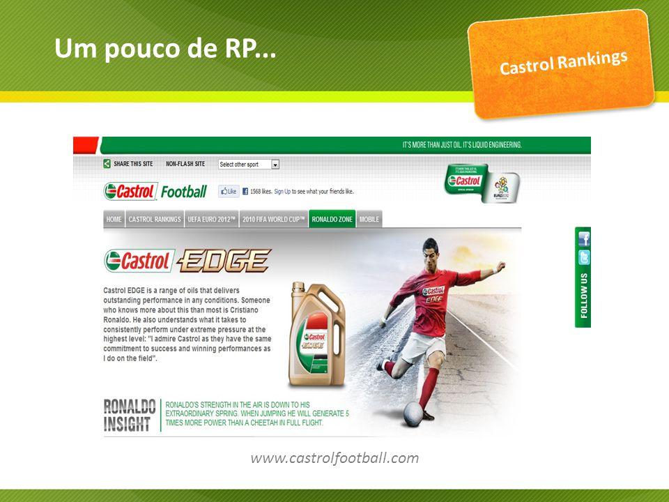 Um pouco de RP... Castrol Rankings www.castrolfootball.com