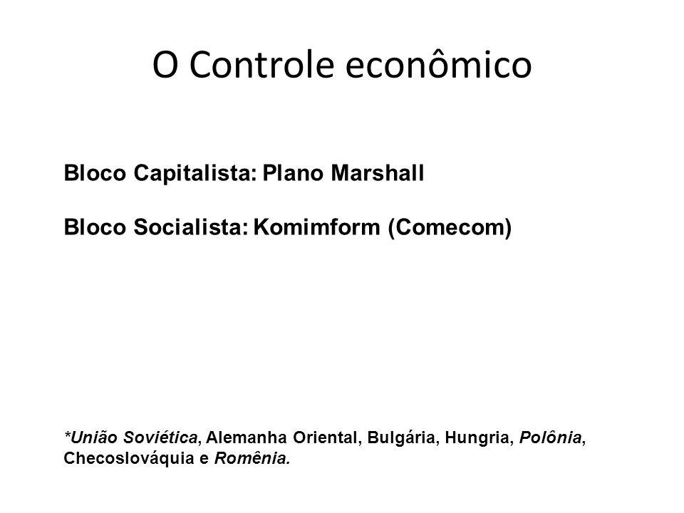 O Controle econômico Bloco Capitalista: Plano Marshall