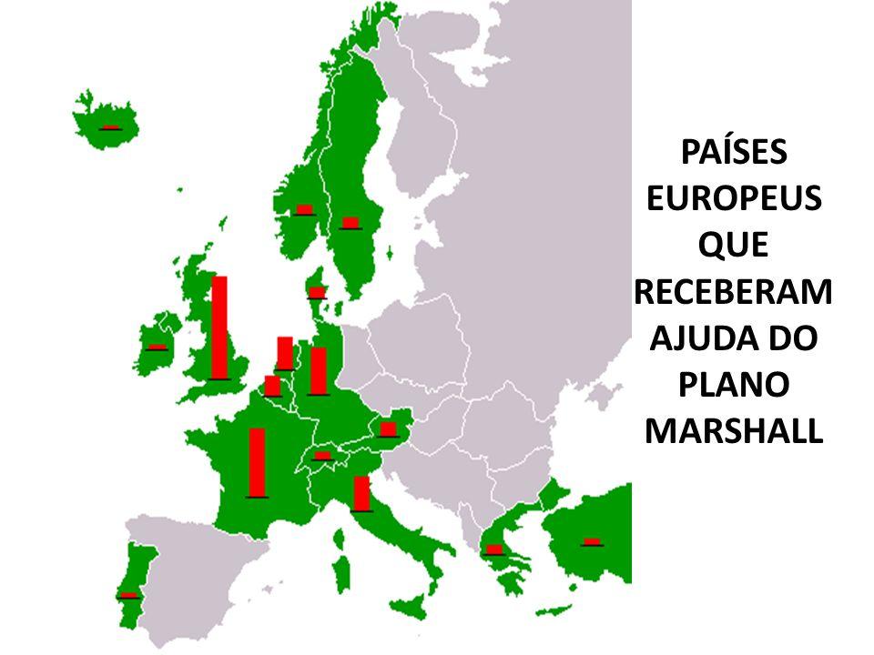 PAÍSES EUROPEUS QUE RECEBERAM AJUDA DO PLANO MARSHALL