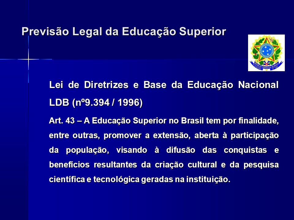 Previsão Legal da Educação Superior