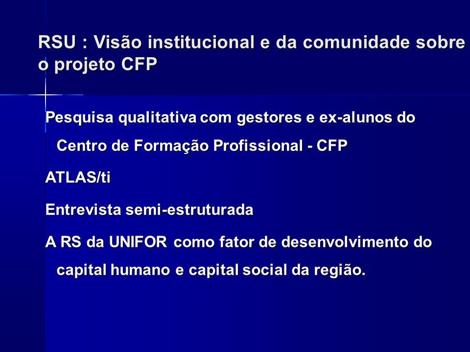 RSU : Visão institucional e da comunidade sobre o projeto CFP