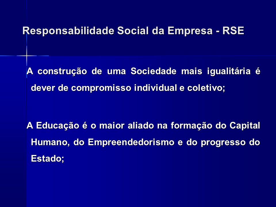 Responsabilidade Social da Empresa - RSE