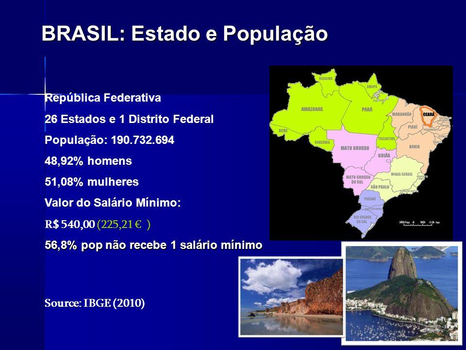 BRASIL: Estado e População