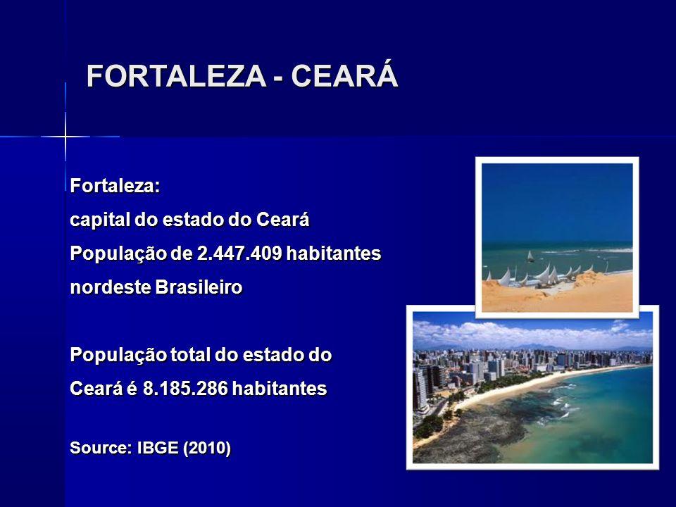 FORTALEZA - CEARÁ Fortaleza: capital do estado do Ceará