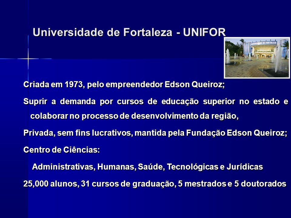 Universidade de Fortaleza - UNIFOR