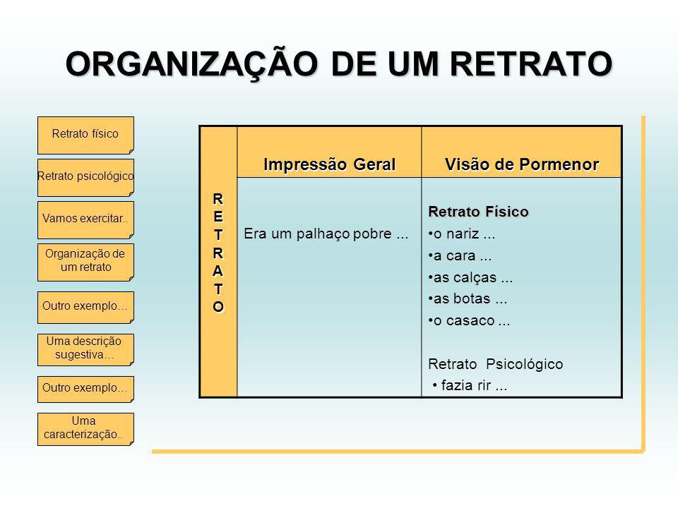 ORGANIZAÇÃO DE UM RETRATO