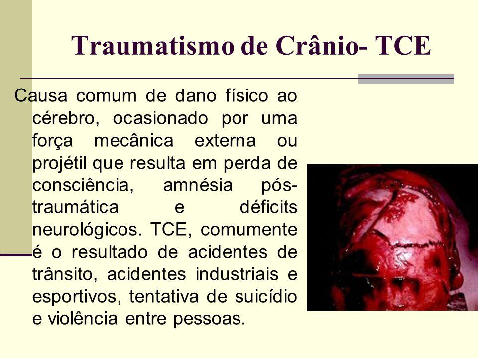 Traumatismo de Crânio- TCE