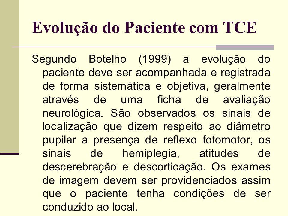 Evolução do Paciente com TCE