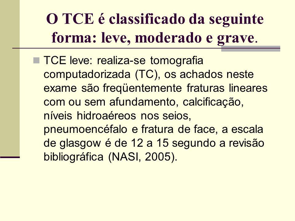 O TCE é classificado da seguinte forma: leve, moderado e grave.