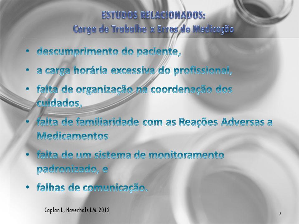 ESTUDOS RELACIONADOS: Carga de Trabalho x Erros de Medicação
