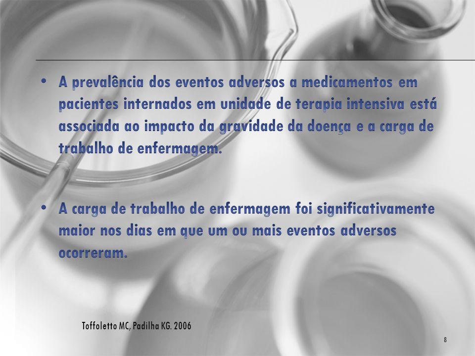 A prevalência dos eventos adversos a medicamentos em pacientes internados em unidade de terapia intensiva está associada ao impacto da gravidade da doença e a carga de trabalho de enfermagem.