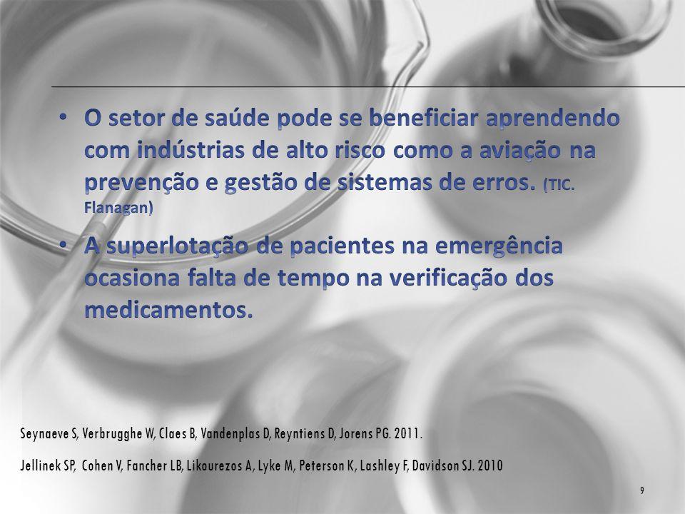 O setor de saúde pode se beneficiar aprendendo com indústrias de alto risco como a aviação na prevenção e gestão de sistemas de erros. (TIC. Flanagan)