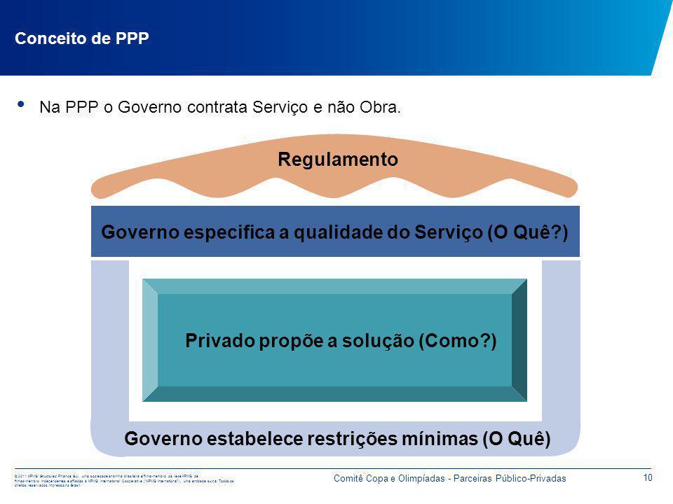 Anos 3 ... 35 Pagamentos na PPP Conceito de PPP (cont.)