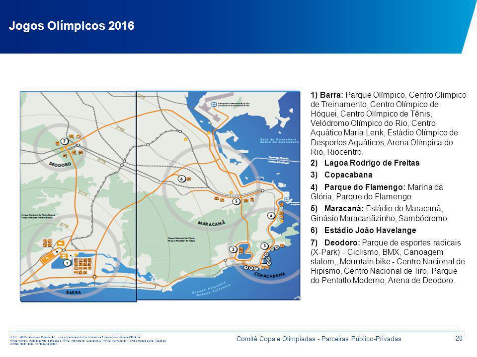Copa do Mundo 2014 e Jogos Olímpico 2016 - Investimentos