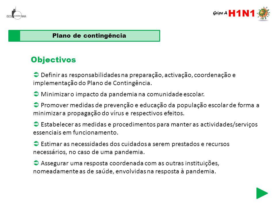 H1N1 Gripe A. Plano de contingência. Objectivos.  Definir as responsabilidades na preparação, activação, coordenação e.