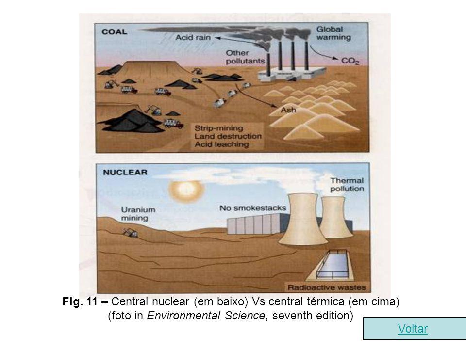 Fig. 11 – Central nuclear (em baixo) Vs central térmica (em cima)