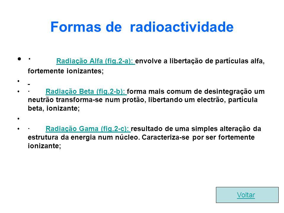Formas de radioactividade