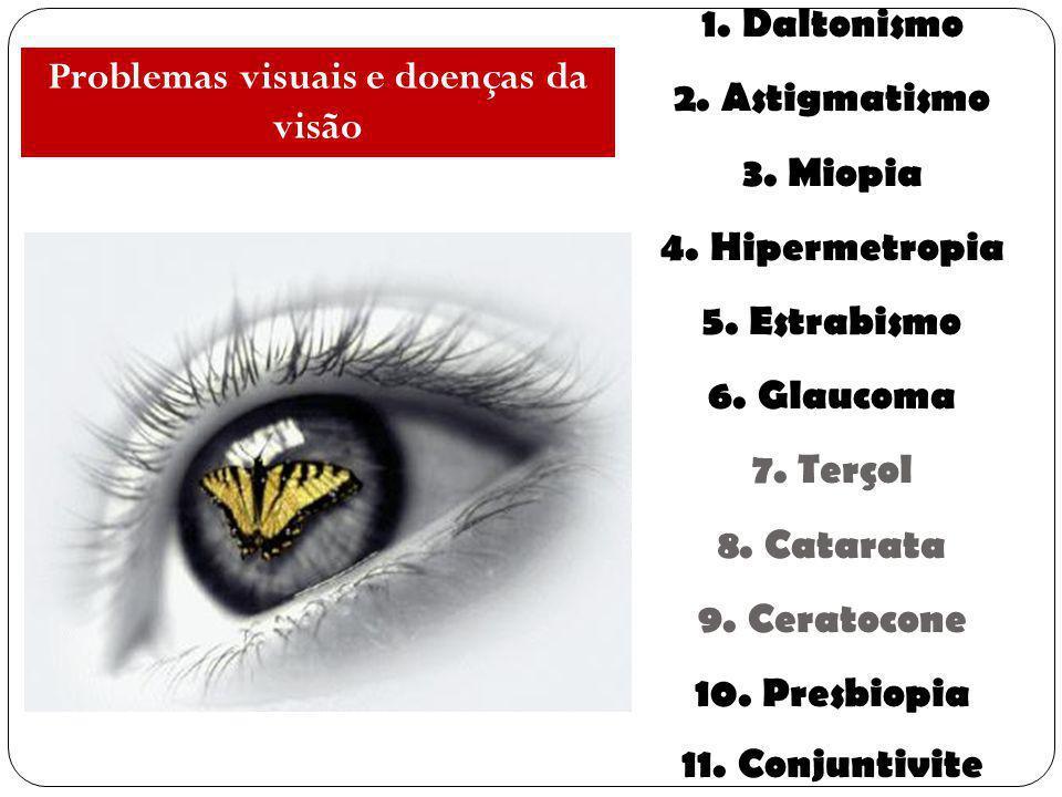 Problemas visuais e doenças da visão