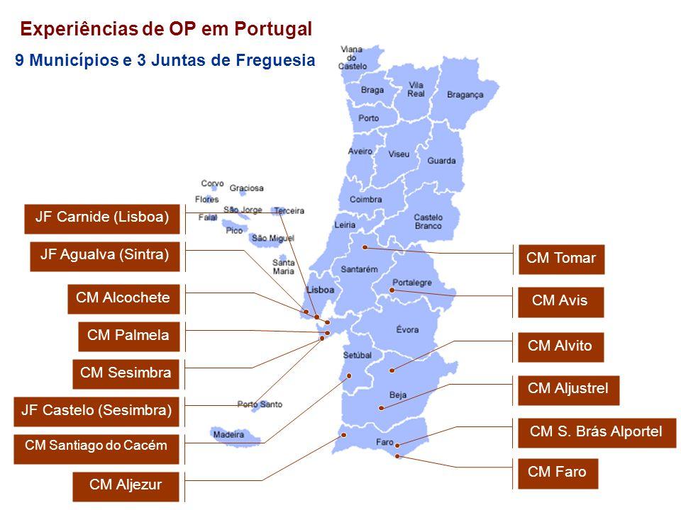 Experiências de OP em Portugal