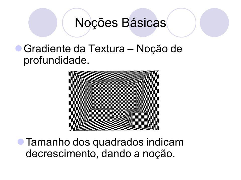 Noções Básicas Gradiente da Textura – Noção de profundidade.