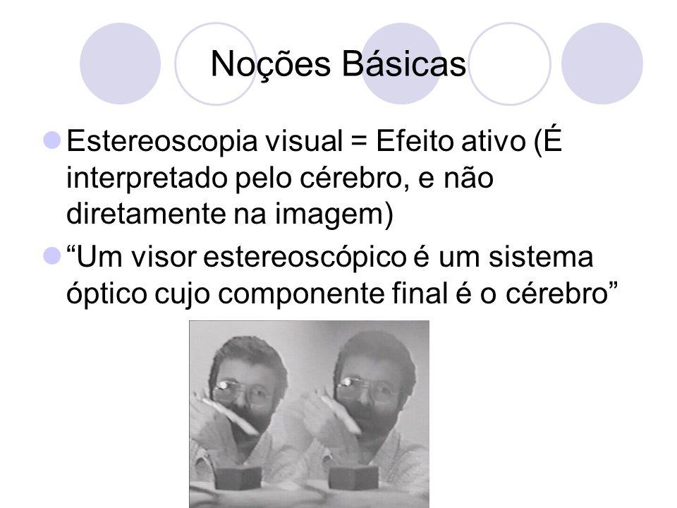 Noções Básicas Estereoscopia visual = Efeito ativo (É interpretado pelo cérebro, e não diretamente na imagem)