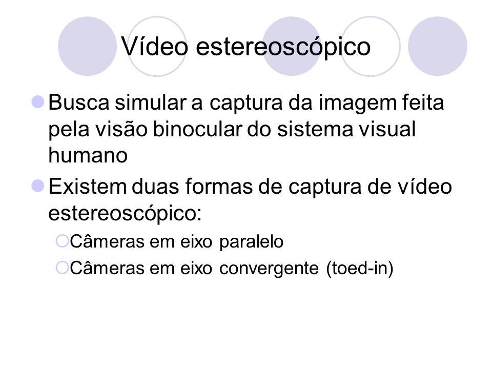 Vídeo estereoscópico Busca simular a captura da imagem feita pela visão binocular do sistema visual humano.