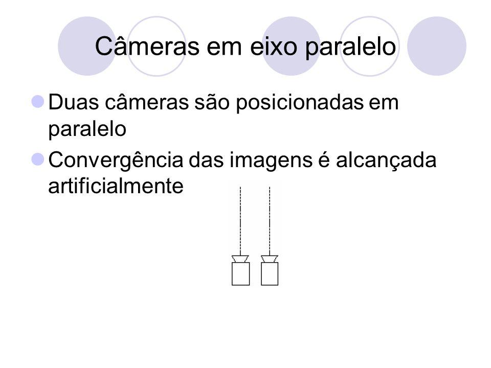 Câmeras em eixo paralelo