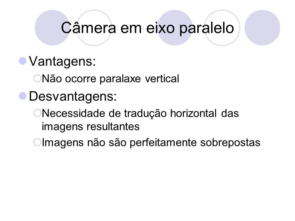 Câmera em eixo paralelo