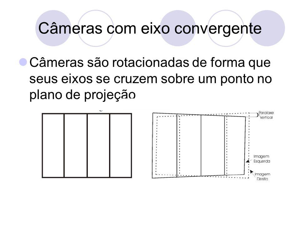Câmeras com eixo convergente