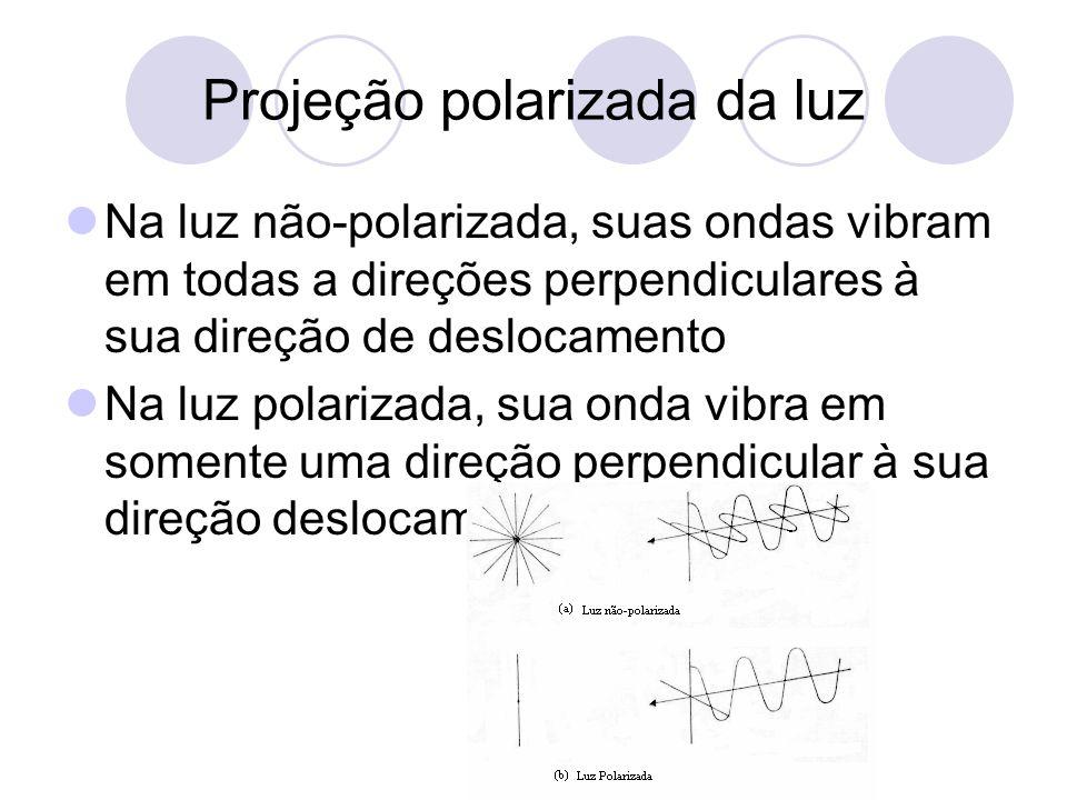 Projeção polarizada da luz
