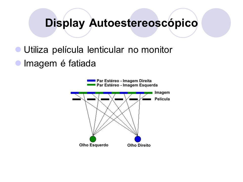 Display Autoestereoscópico