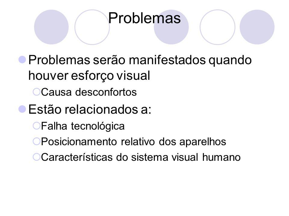 Problemas Problemas serão manifestados quando houver esforço visual